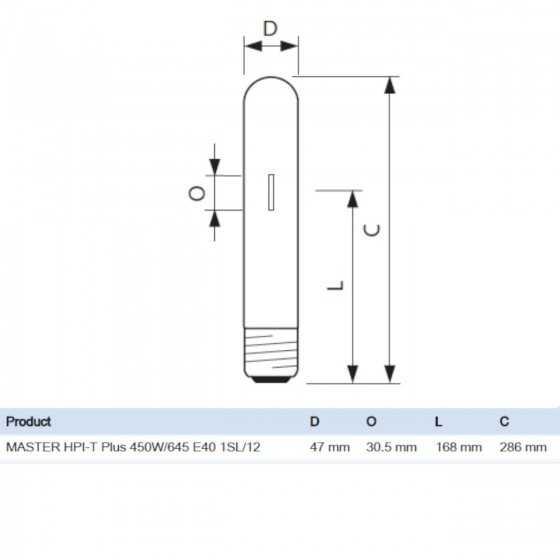 Bec Halogenuri Metalice Philps MASTER HPI-T Plus 450W E40 4500K