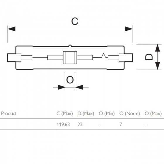 Bec Halogenuri Metalice Philips MASTERColour CDM-TD 70W/942 RX7S 4200K