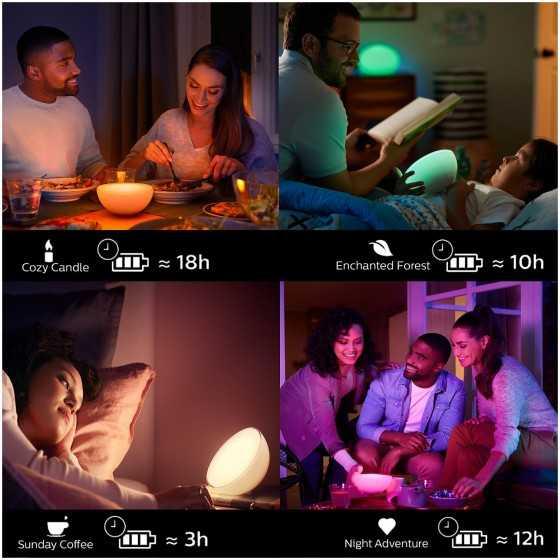Lampa portabila Inteligenta LED Philips Hue Go 76020/31/P7 6W (43W) 520lm lumina RGB
