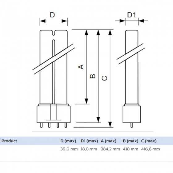 Bec Compact Fluorescent Philips Actinic BL PL-L 36W/10/4P 2G11, capcane Insecte