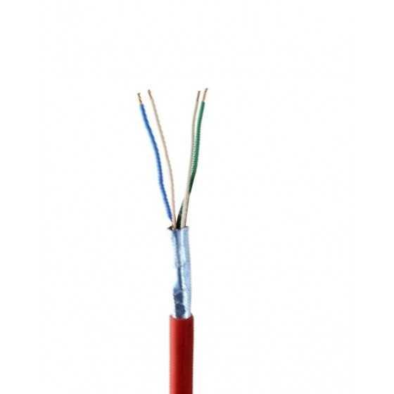 Cablu Incendiu 2x2x0.8